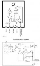 STRG6153 Off-Line Quasi-Resonant Flyback Switching Regulator