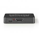HDMI Splitter 2-fach 3D Full HD 1080p und 4K/2K Verteiler
